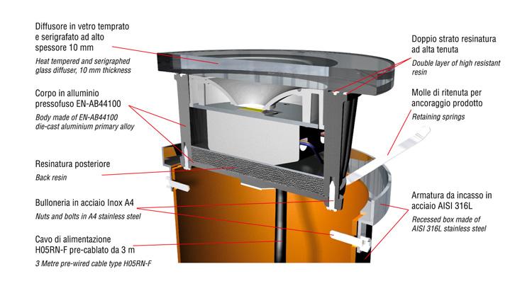 Vanjska ugradna svjetiljka Lombardo Stile next zero power 60Q 1 LED 3W