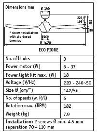 Stropni ventilator Casa Fan Eco Fiore Ø 142