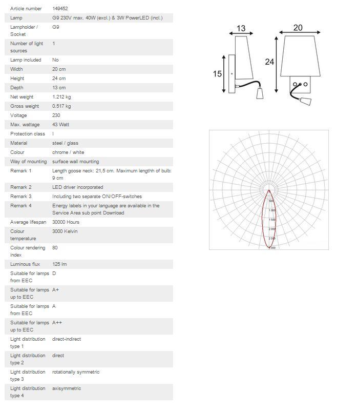 Zidna lampa SLV Big White COUPA FLEXLED 1xG9 max. 40W, 3W LED, 3000K 149452