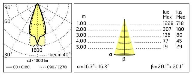 Stropna lampa Ares Ara IP 65 1032823 transparentno staklo